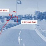 The impact then caused the car to fly around 45 metres through the air at a height of around four to five metres.Photo: Swiss Border Guard