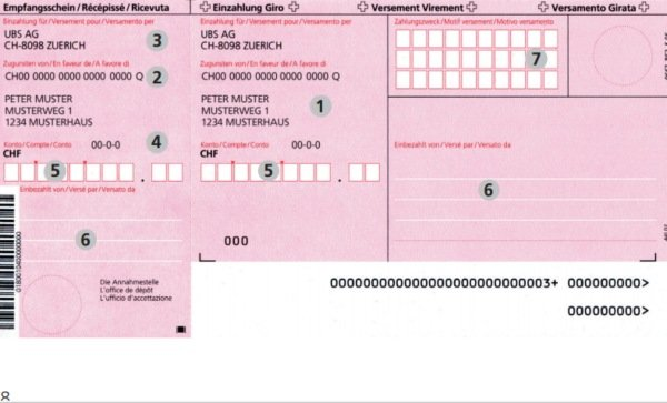 Bye-bye red slips: Switzerland to farewell its famous payment forms
